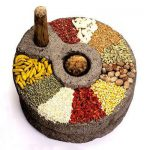 Spice Growing States of India